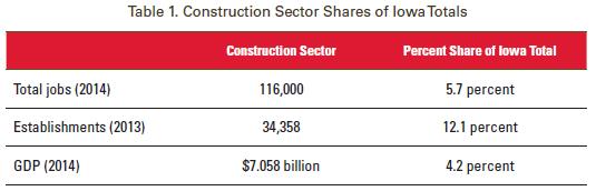 construction tab1 - cn spring 2016